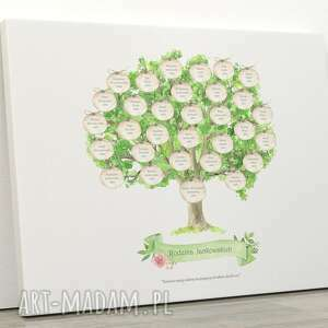 drzewo genealogiczne/ rodzinne / obraz na płótnie 50x70 cm 4 pokolenia