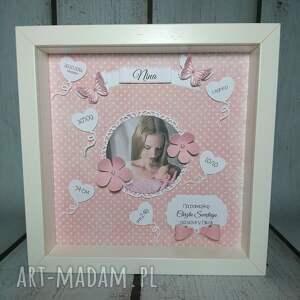 różowe pokoik dziecka metryczka dziewczęca