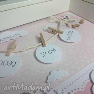 białe pokoik dziecka urodziny misiowa metryczka.