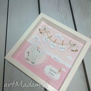 białe pokoik dziecka narodziny różowa metryczka ze słonikiem